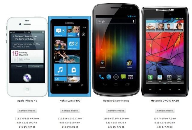 Un outil pour comparer la taille des smartphones