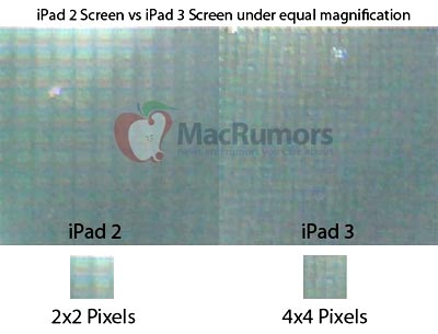 L'iPad 3 et son écran Rétina sera t'il baptisé iPad HD par Apple ?