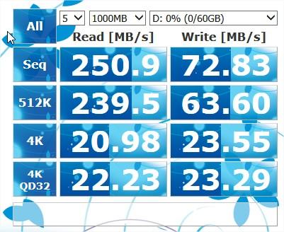 Test de vitesse en USB 3 avec un SSD