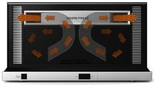 Test du Soundfreaq Sound Platform Ghost + Concours