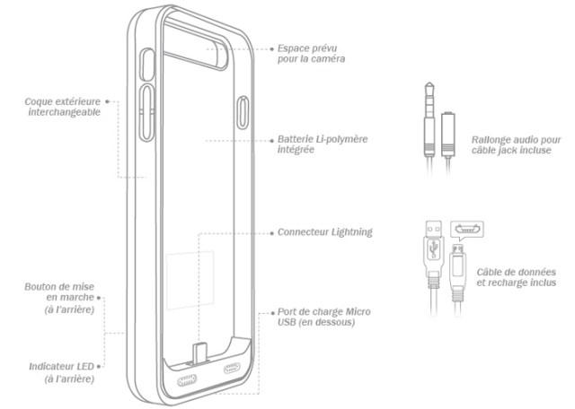 Test de la coque Novodio Thin Juice pour iPhone 6 + Concours