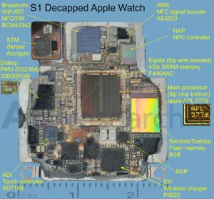 Apple Watch un processeur monocore à 520 Mhz
