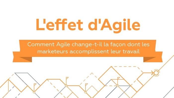 Infographie – L'effet d'Agile sur les équipes marketing