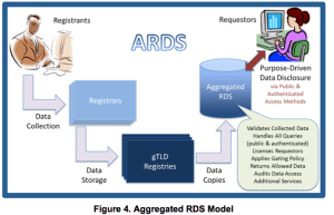 ARDS image