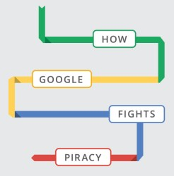 How Google Fights Piracy Logo