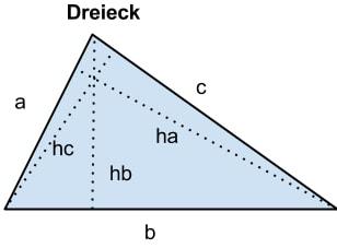 Geometrie Test Aufgaben - sehr beliebt