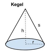 Körperberechnung / Volumenberechnung - Aufgaben