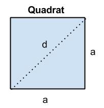Geben Sie die Fläche eines Quadrats an, bei seiner Seitenlänge von 5 cm.