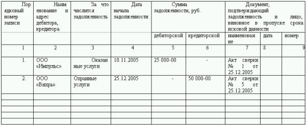 Расчеты С Покупателями - specificationgg