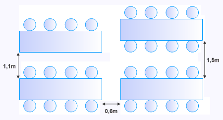 plan de table disposer les tables
