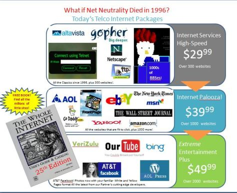 What if Net Neutrality Died in 1996.