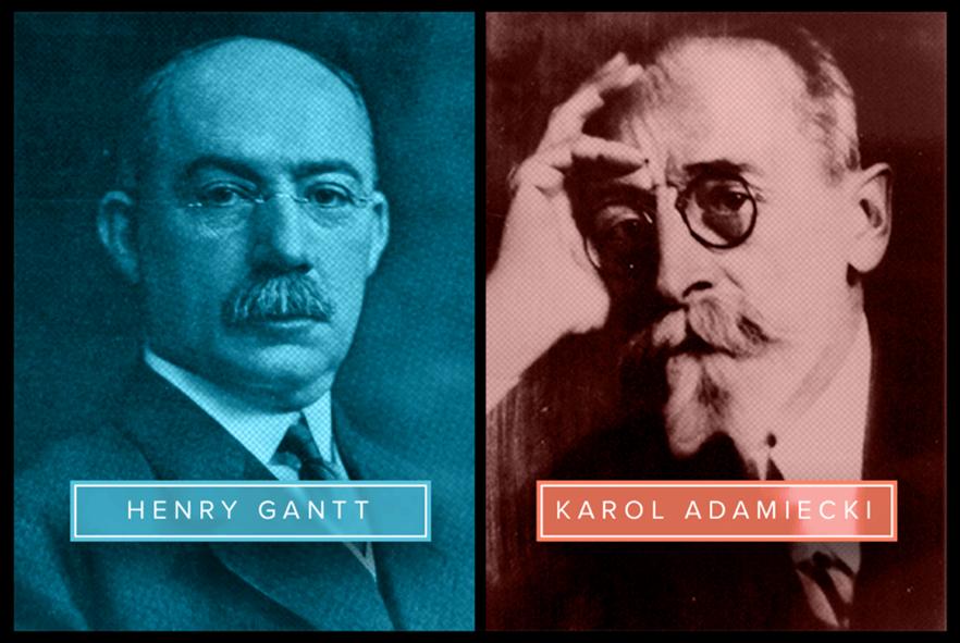 Henry Gantt y Karol Adamiecki