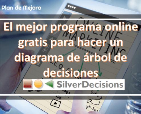 El mejor programa online gratis para hacer un diagrama de árbol de decisiones