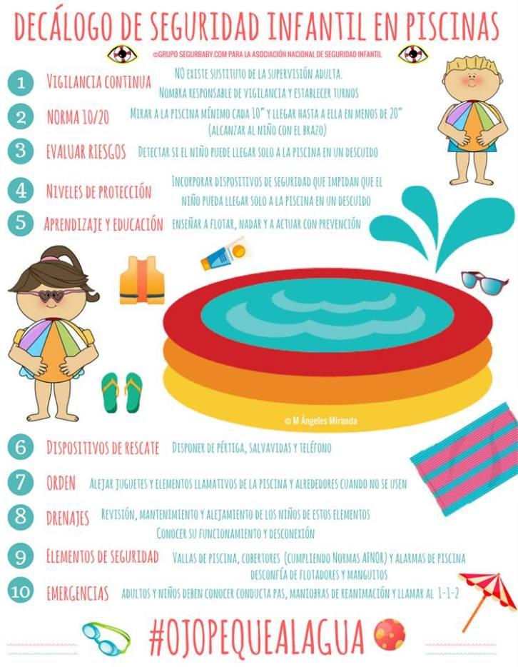 decalogo de seguridad infantil en piscinas