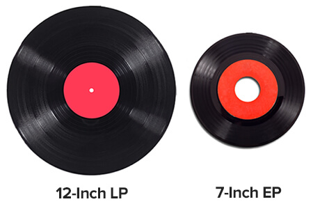 EP album vs LP album - EP, LP, Single?<br>The Functional Differences for Uploading and How to Use Them for Promotion