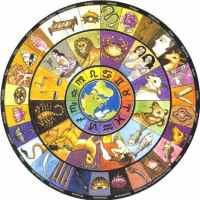 Nakshatras And Lucky Numbers