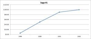 chart15_saga_1_2015