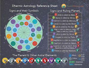 PD Astro Sheet Thumbnail