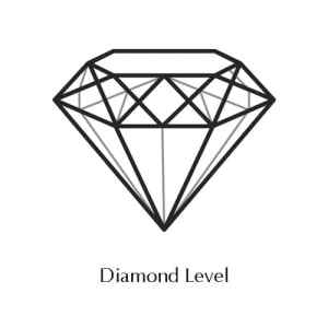 Diamond Level Year of Joy, cultivating joy, 2018