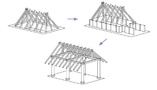 L'évolution des maisons semi-souterraines vers l'architecture en bois