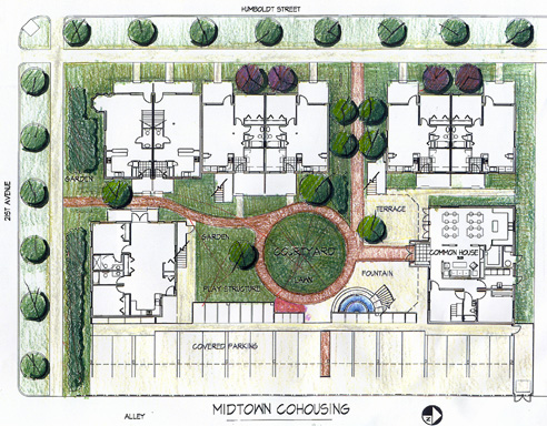 Midtown Cohousing Project (Source: Rodwin Architecture)