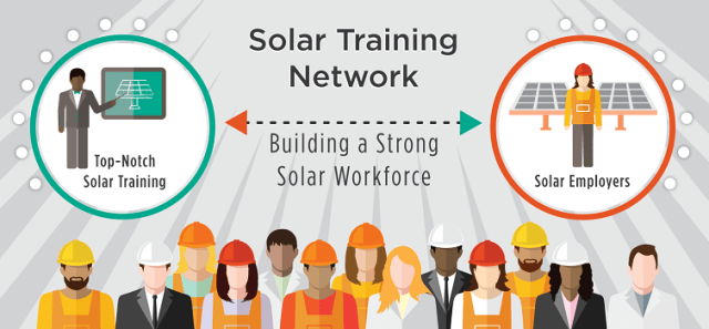 The Obama Administration launched a solar job growth initiative that will teach 75,000 people marketable solar-industry related skills by 2020.