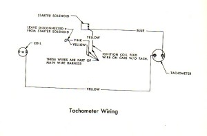 amc production FIGURESTECHNICAL