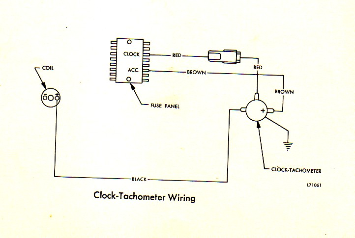 71 74_amxjav_clocktachometerwiring 1964 corvette fuse box location for clock corvette wiring 1986 Corvette Fuse Box Diagram at honlapkeszites.co