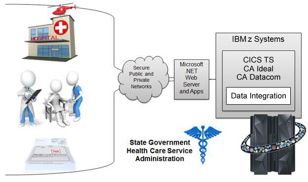 data-integration-2