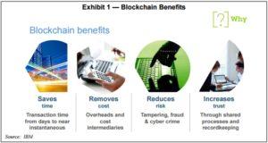 blockchain-on-mainframe