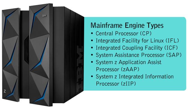 IBM z14 Processors