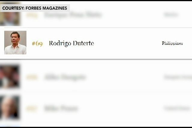 Duterte lands 69th in Forbes' Most Powerful Men for 2018