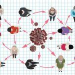 Filipino scientists studying how novel coronavirus is spread in PH