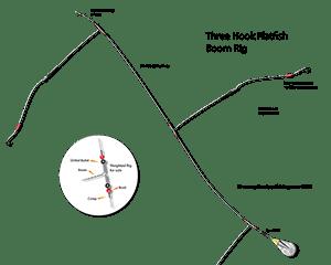 flatfish boom rig