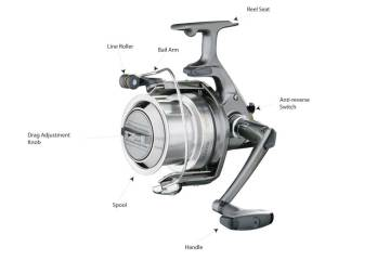 Sea Angling for Beginners - Fixed Spool Reels annotated