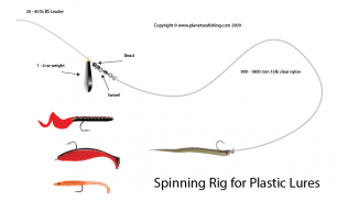 A rig for spinning deep with plastic lures