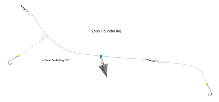 diagram of the zobo flounder rig