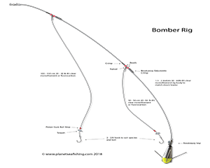 the bomber rig
