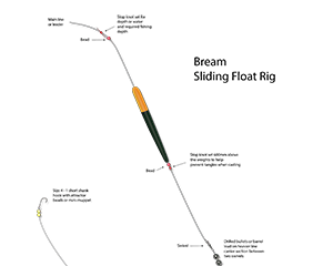 bream sliding float