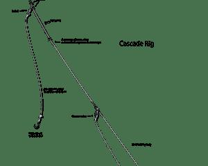 the cascade rig