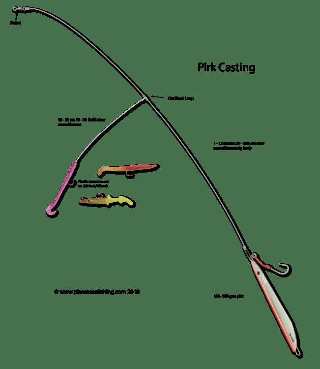 pirk casting rig
