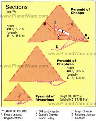 pyramid-of-mycerinus