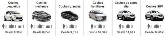 Precios medios alquiler coches Ibiza
