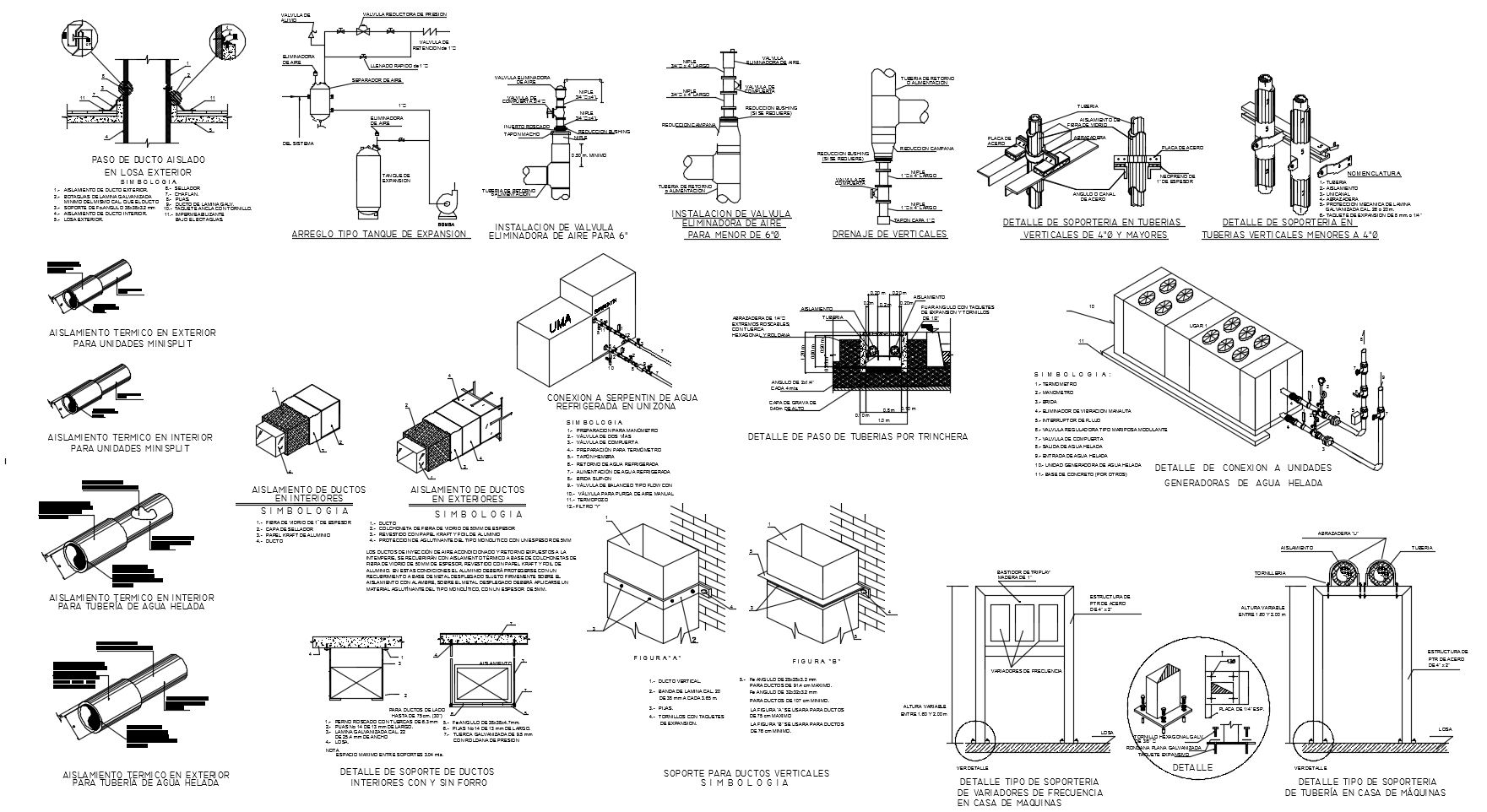 Cad Details Cad Details Of Air Conditioning Equipment For