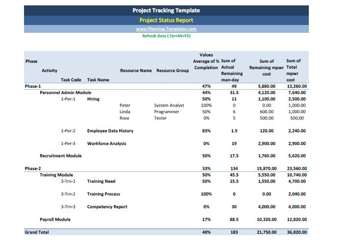 The given formal production report template is a sample daily production and quality control report for a construction site. Basic Production Templates Pack