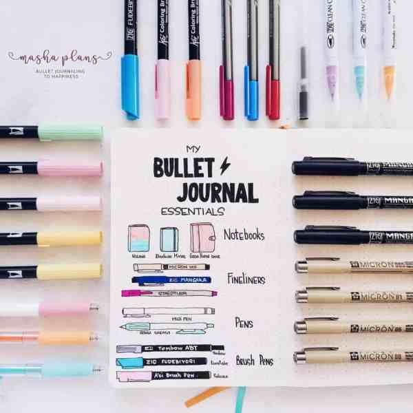 Bullet journal essentials collection spread