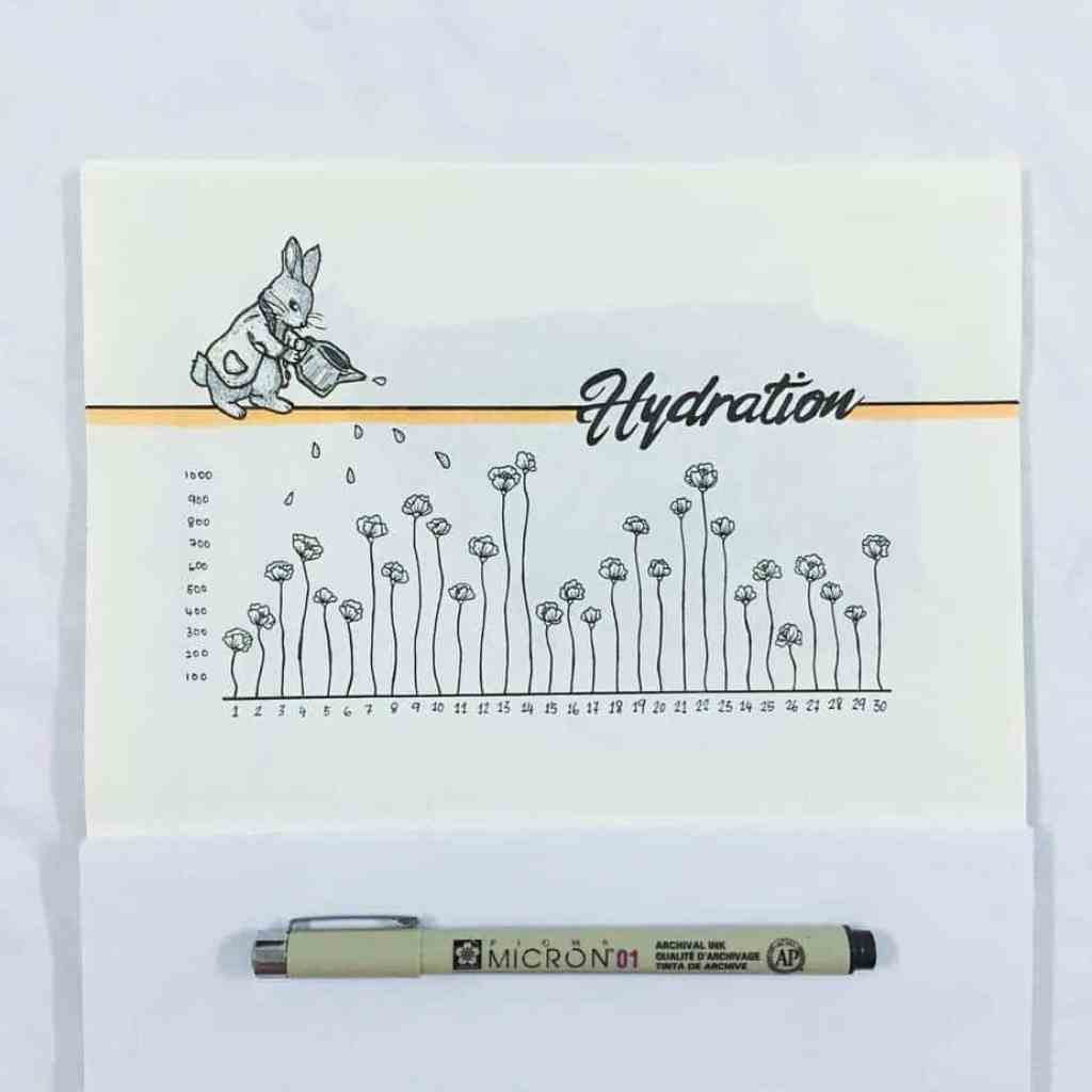 Helpful tools like this hydration tracker may help you decide if you shouldn't quit your bullet journal.