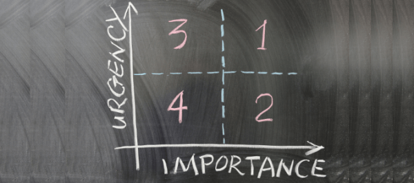 The Importance of Prioritizing - Get Organized - Online ...
