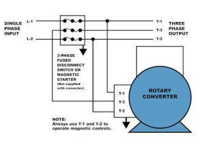 How to properly operate a threephase motor using singlephase power  Plant Engineering