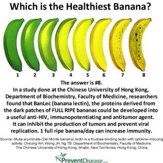 The Importance of Eating Ripe Bananas